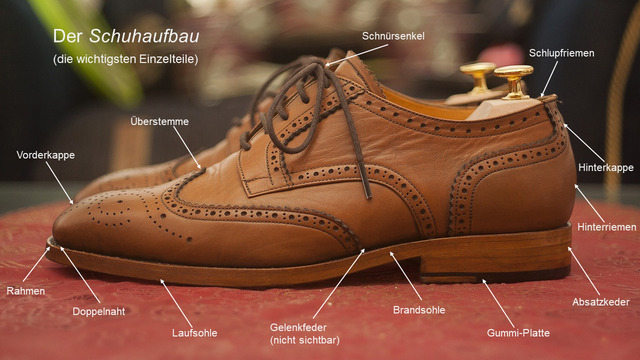 Herren-Schuhe-Schuhaufbau